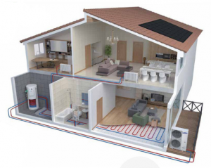 A self build house showing technologies that work together